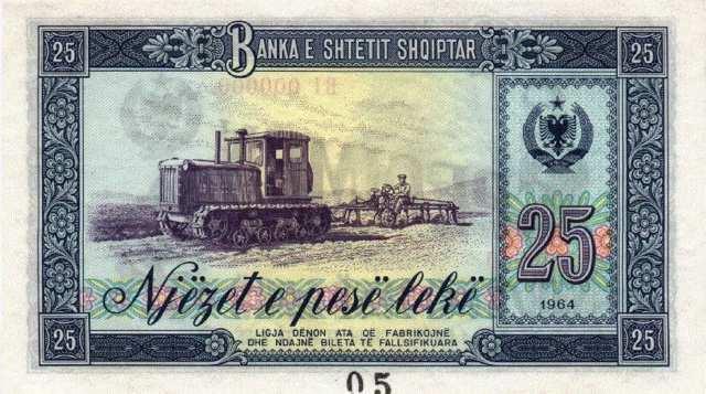 تداول العملات الأجنبية في الهند الأخبار