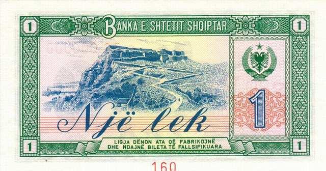 تداول العملات الأجنبية دون الرافعة المالية