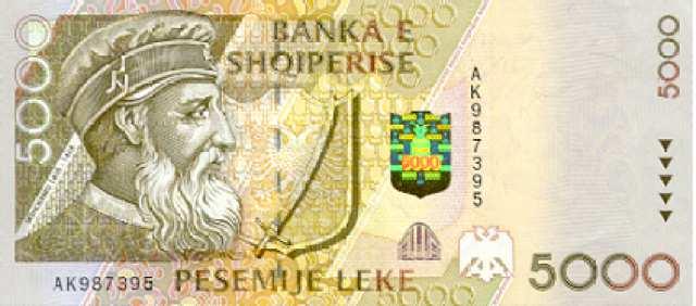 استراتيجية تداول العملات الأجنبية مربحة