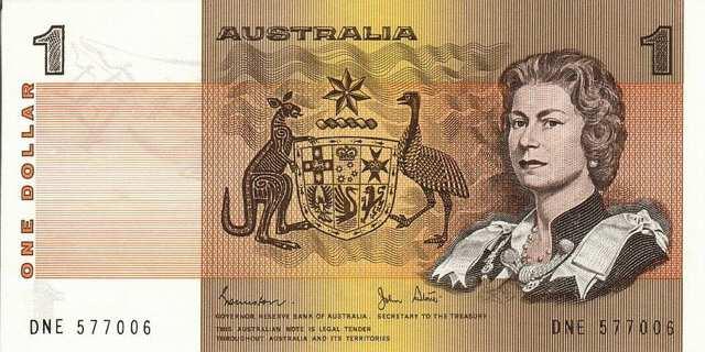 التحليل الأساسي للكتب تداول العملات الأجنبية