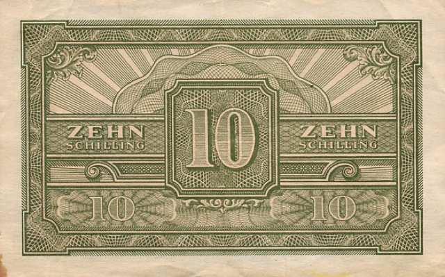 إشارات العملات الأجنبية للنفط الخام