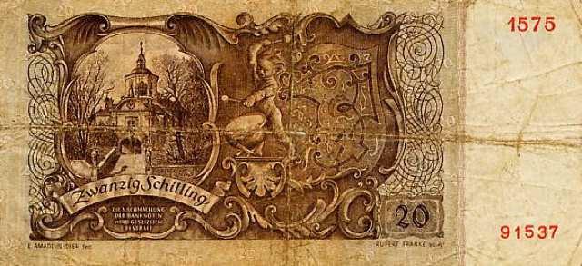العملات الأجنبية تداول الرسوم البيانية