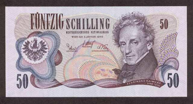 أسعار صرف العملات الأجنبية القياسية