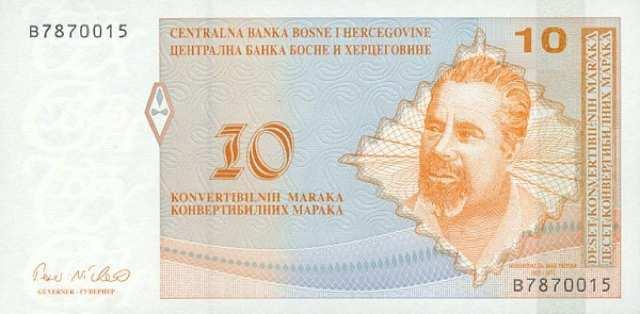أفضل مخطط لتداول العملات الأجنبية
