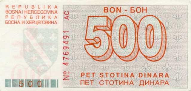 العملات الأجنبية بيسنيس الفوركس