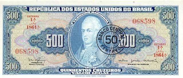 تداول العملات الأجنبية مسموع