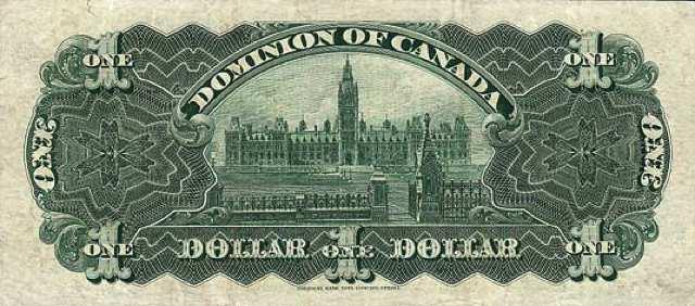 تداول العملات الأجنبية مربحة أم لا