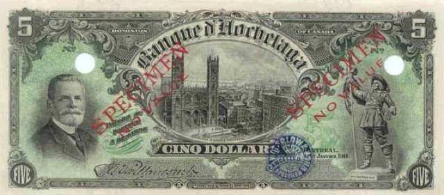الرسم البياني ارتباط العملات الأجنبية