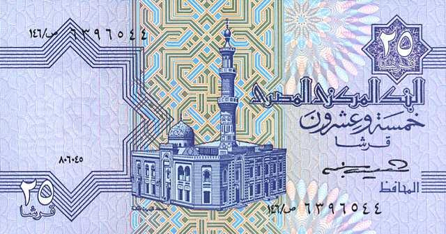 استراتيجيات تداول العملات الأجنبية - الدعم والمقاومة