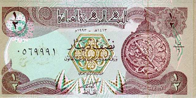 تداول الفوركس معدل الدينار العراقي