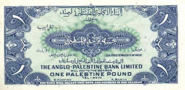 أسعار مبادلة العملات الأجنبية
