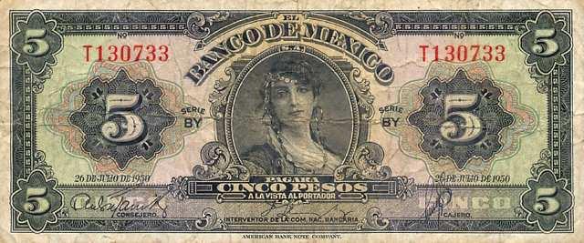 استعراض استراتيجيات تداول العملات الأجنبية