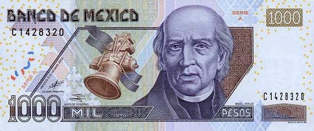 أفضل مؤشرات تداول العملات الأجنبية