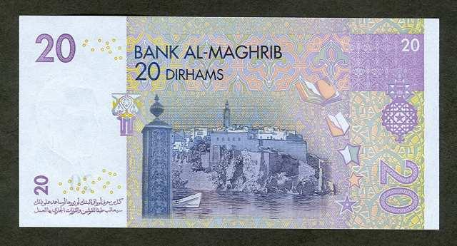 الإخلاص هامش العملات الأجنبية
