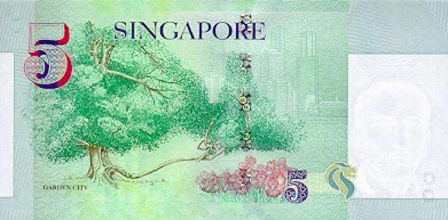 أفضل نظام تداول العملات الأجنبية