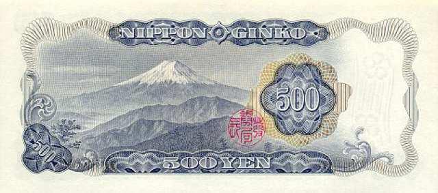 العملات الأجنبية تقويم الأخبار