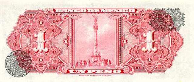 أداء تداول العملات الأجنبية